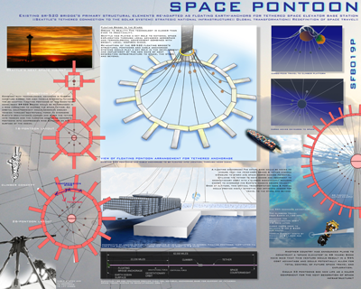 Space Pontoon